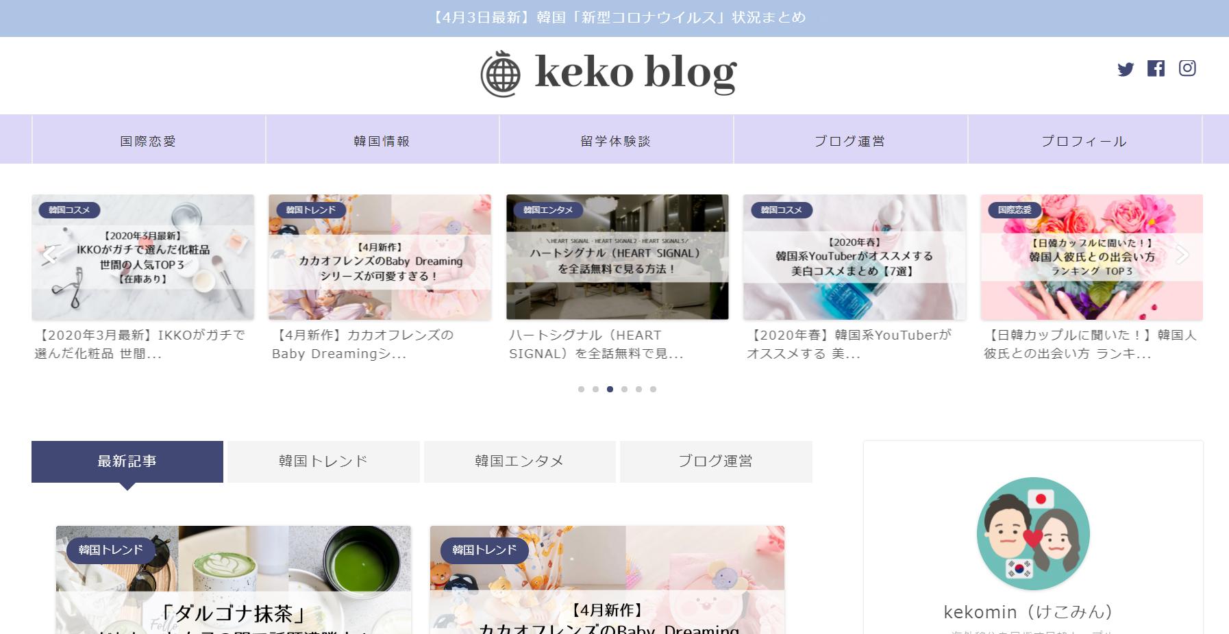 keko blog